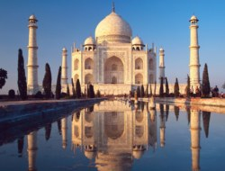 Easy General Knowledge Test on India -Part 1