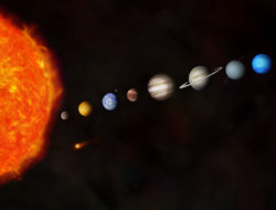 Planets : Quick 10 Questions to Test Your Knowledge
