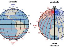 Geography-10 Quick Quizzes to Test Your Knowledge -Longitude & Latitude